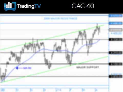 CAC 40: une correction plus prononcée est possible.