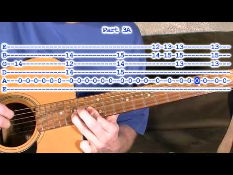Fur Elise Guitar Tabs Lesson Music Videos