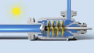 Single stage liquid ring vacuum pump working principle