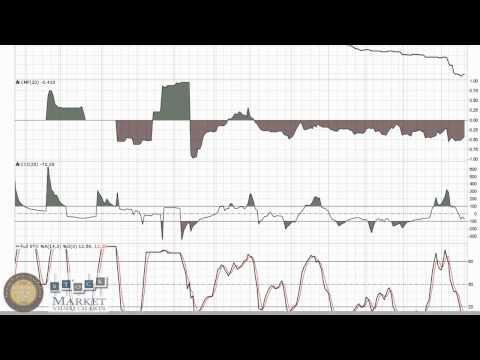Nyxio Technologies (NYXO) US Stock to Watch