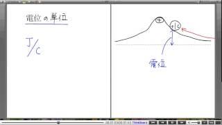 高校物理解説講義:「電位」講義2