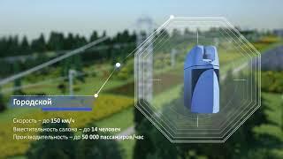 Видеопрезентация технологии SkyWay. КАК заработать на этом МНОГО