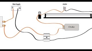 Tube light working and connection explaining clearly in new 2017