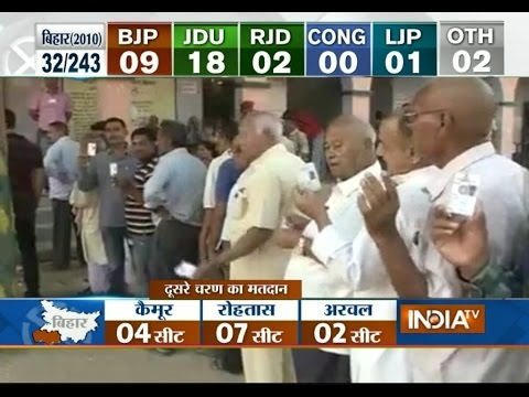 Bihar Elections 2015: Manjhi's Popularity on Test in 2nd Phase of Voting - India TV