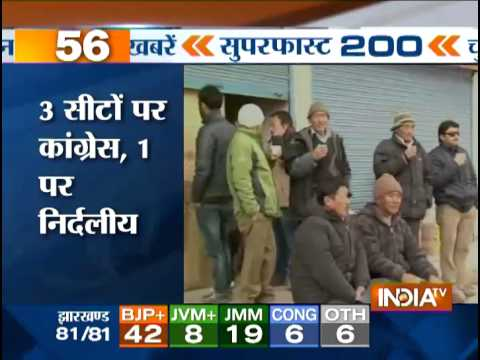 India TV News: Election Superfast 200 | December 23, 2014 | 7.30PM