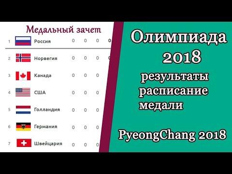 Олимпиада 2018. Результаты, расписание, медальный зачет. День 2