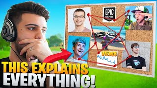EXPOSING The REAL Reason Fortnite is DYING on YouTube! (Fortnite Battle Royale)