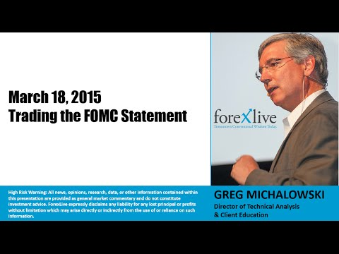 Trading the FOMC Statement.  A look at the EURUSD.
