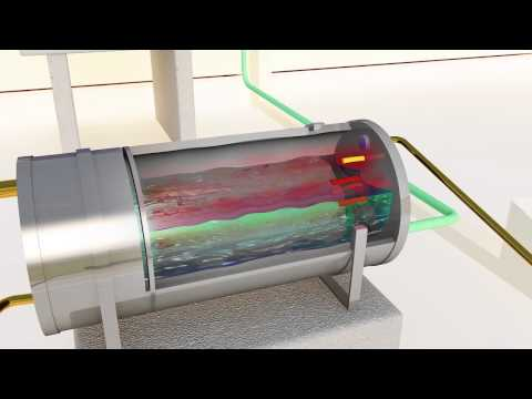 Sistema de Aquecimento Solar Residencial