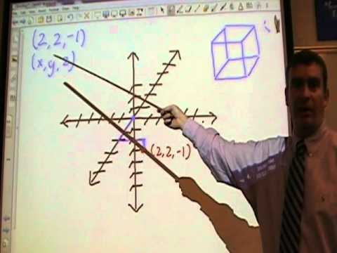 Alg 2 (3.5 three dimensional graphs)