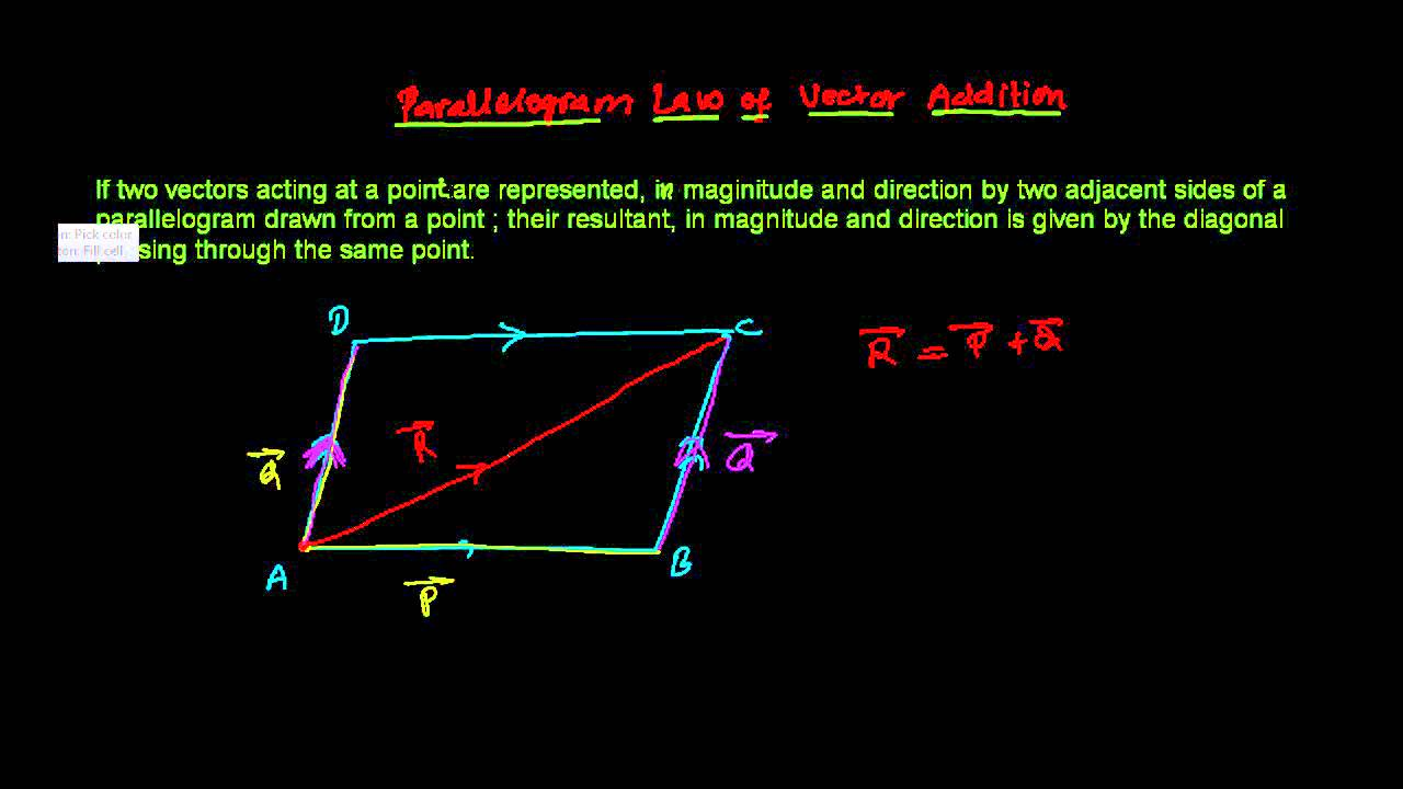picture How to Draw a Parallelogram