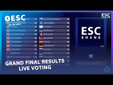 OESC 2: Grand Final (Results) Our Eurovision Song Contest