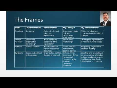 bolman deals 4 frames analsyis