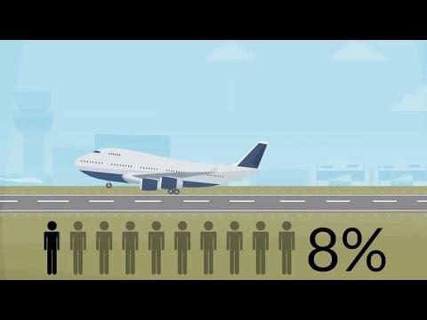 Was tun wenn der Flieger nicht fliegt oder der Flug sich verspätet? Ihr Reiserecht!