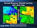 Monsoon Outlook 2019