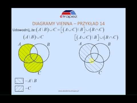 Diagramy Venna video