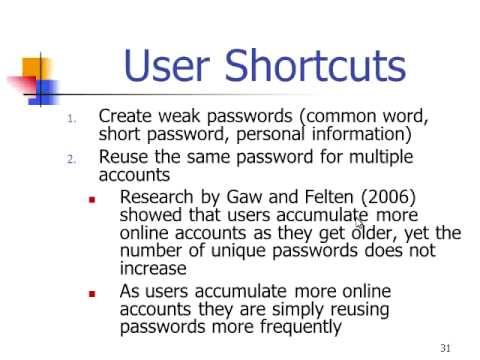 PASSWORD ATTACKS AND DEFENSE