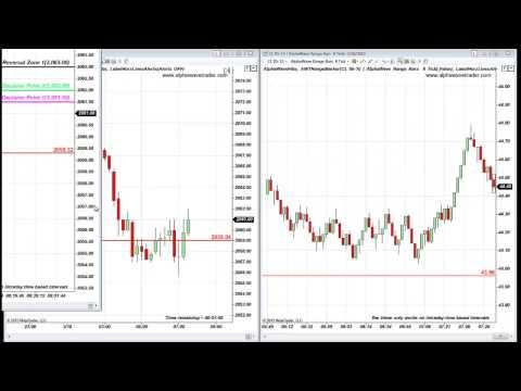 Oil News and S&P Emini 6 Fibonacci Trades March 18