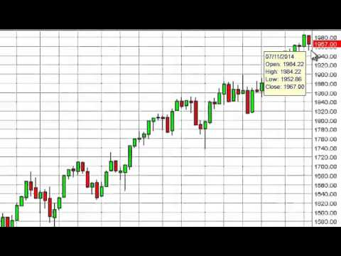 S&P 500 Index forecast for the week of July 14, 2014, Technical Analysis
