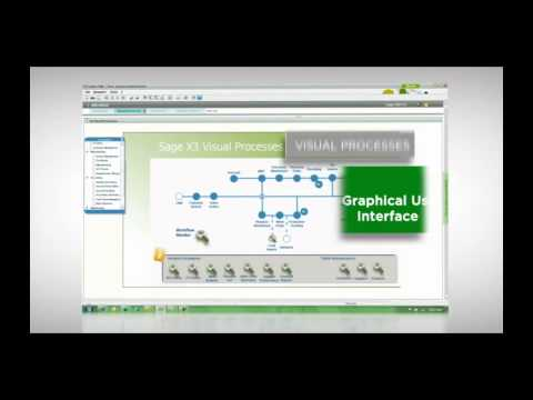 Sage ERP X3 - The New Way in ERP