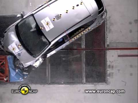 Octavia 2011 Crash Test Focus | 2011 | Crash Test