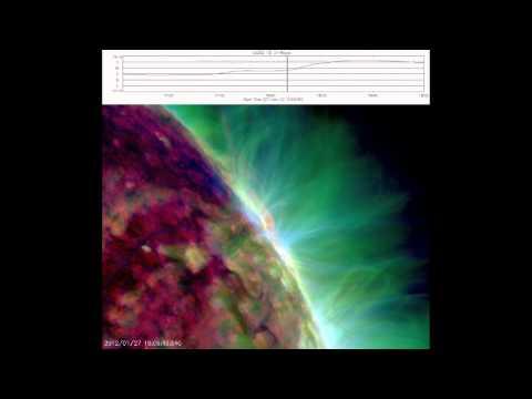 X1,7 - class solar flare 27.01.2012 18:37 UT | Rozbłysk słoneczny klasy X1,7