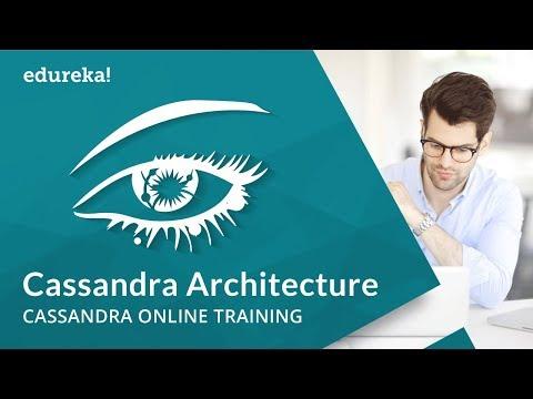 Cassandra Architecture   Apache Cassandra Tutorial   Apache Cassandra Training   Edureka
