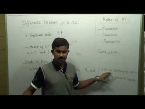 Heat ConductionI Lec 1 - Interactive Online Classroom Training by THE GATE ACADEMY
