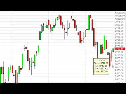 Dax Technical Analysis for July 24, 2014 by FXEmpire.com