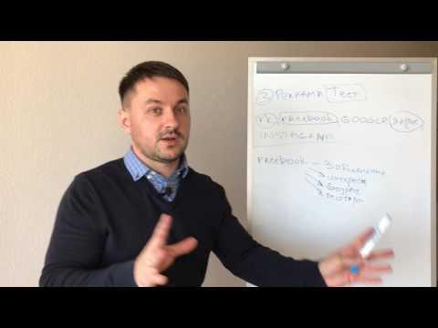 Тестирование Товара, Сайта и Рекламы. Что это такое? Почему это важно?