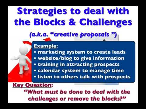 Problem Solving in 5 Steps  A Strategic Planning Process for Home Business Entrepreneurs