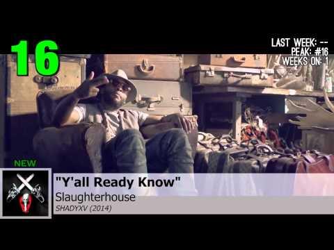 Top 25 - Us Itunes Hip-hop rap Charts   November 10, 2014 video