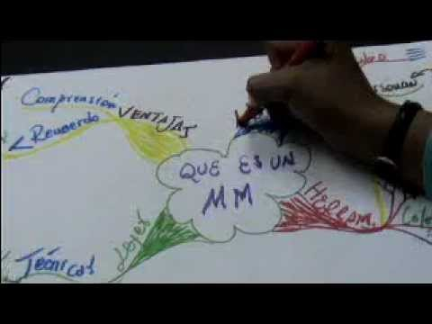 MAPAS MENTALES PASO A PASO I (Video Completo) DETICS Consultores