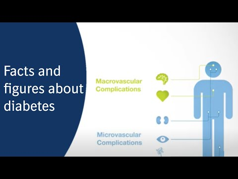 Diabetes Facts & Figures