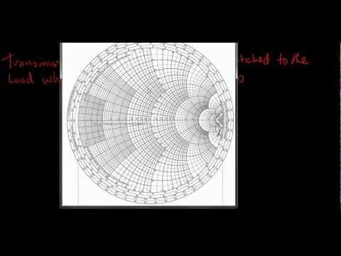 Impedance Matching Smith Chart Example Compressed