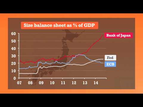 """What Europe can learn from Japan's latest """"massive monetary experiment"""""""