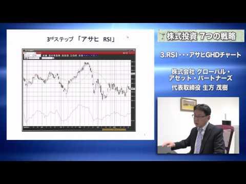 【株式投資戦略入門】 ③RSI指標・・・アサヒGHDの事例