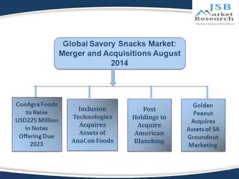 JSB Market Research : Global Savory Snacks Market: Merger and Acquisitions August 2014