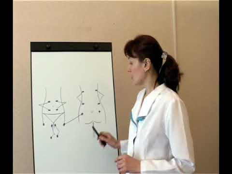 Миостимуляция лица и тела: о