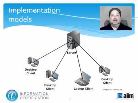 Implementation Models and Backup