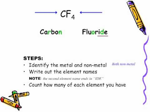 writing binary formulas