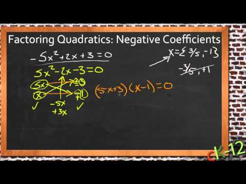 Factoring Quadratic Expressions with Negative Coefficients: A Sample Application