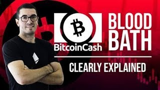 Bitcash Cash Bloodbath or Bounce?