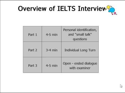 ielts speaking overview