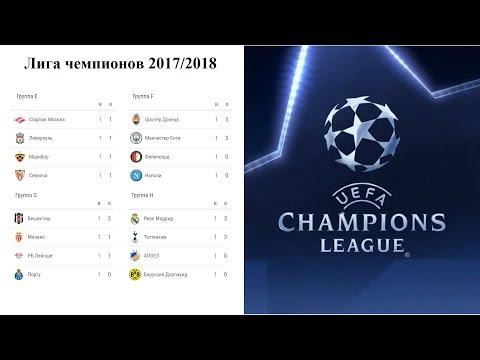 Футбол Лига Чемпионов 2017/2018. Результаты 2 тура в группах E. F. G. H. Расписание