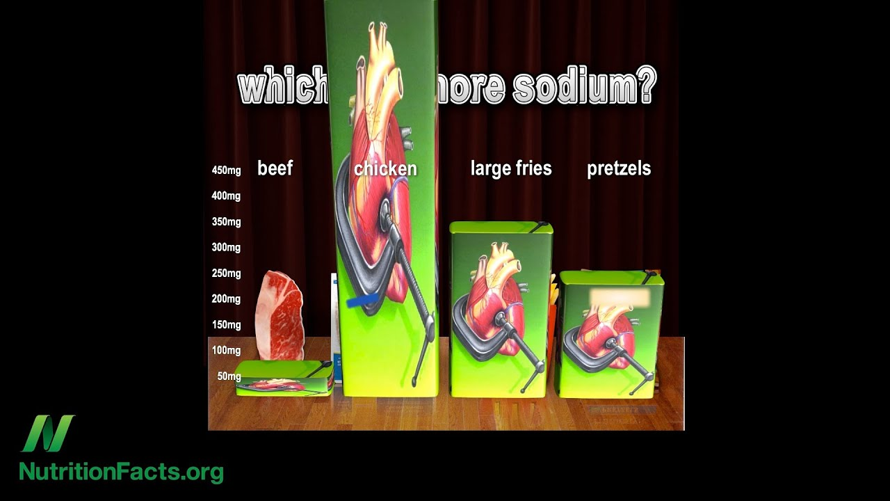 Salt OK if Blood Pressure is OK?