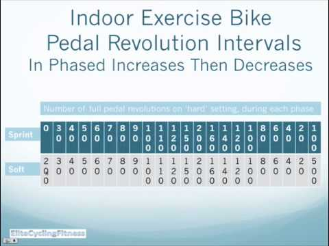 Bike Exercise Routine Your Home Exercise Bike