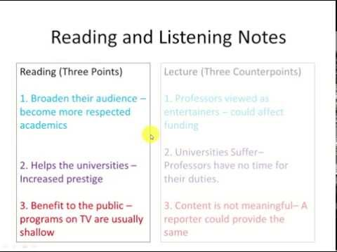 toefl integrated essay video lecture 2 Ready to get some practice working with integrated tasks on the toefl toefl listening section: lecture strategies after you finish this video on the toefl.