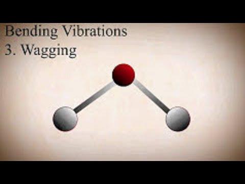 Types of Molecular Vibrations in IR Spectroscopy