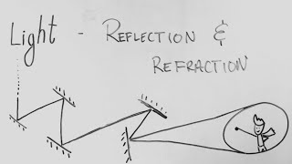 Light Reflection and Refraction - ep01 - BKP | CBSE CLASS 10 science physics in hindi explanation